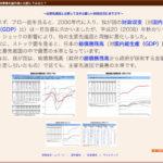 主要先進国と比べて日本は厳しい財政状況