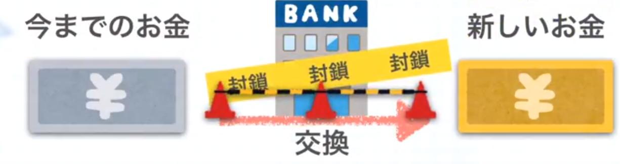 過去の日本で行われた借金を踏み倒す預金封鎖とは何?
