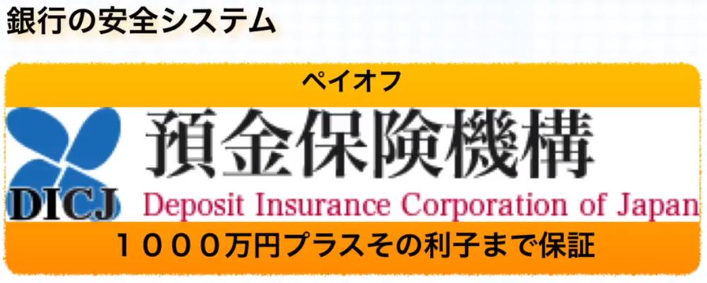銀行破綻時の預金は、預金保険機構で保護